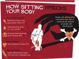 chasejarvis_infographicSitting