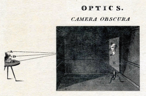 IDEA # 1: THE CAMERA OBSCURA  When Christian Gobrecht illustrated the workings of a camera obscura for Abraham Rees's The Cyclopedia or Universal Dictionary of Arts, Sciences, and Literature (1805-22), he was careful to show how the device created an inverted image.