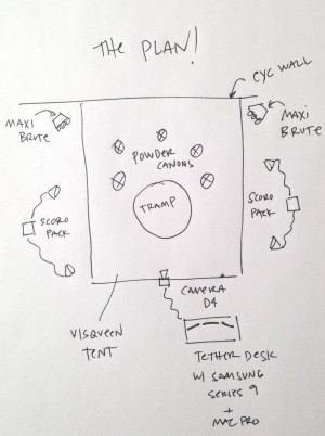 chasejarvis_samsung_diagram